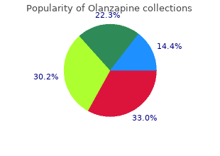 order olanzapine with a mastercard