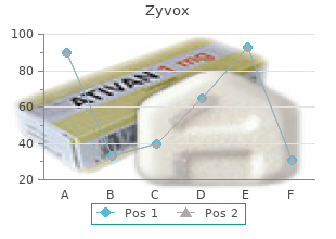 order zyvox 600 mg fast delivery