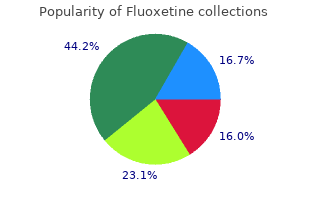 purchase fluoxetine 10mg free shipping