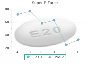 super p-force 160 mg free shipping