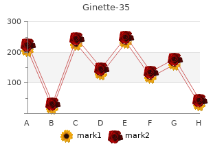 ginette-35 2mg on-line