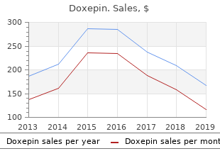 buy doxepin 25 mg without a prescription