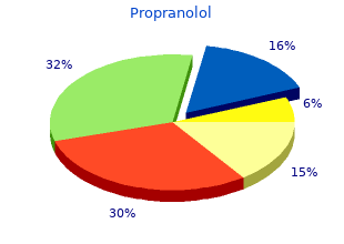 trusted propranolol 40 mg