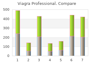 order viagra professional uk